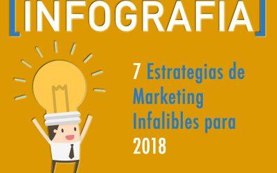 [Infografía] – Estrategias de Marketing Infalibles para este 2018