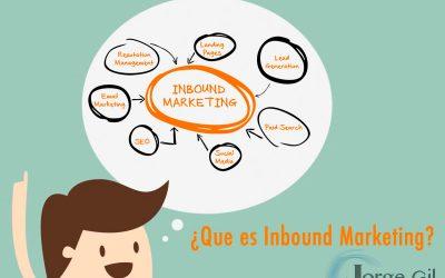 Qué es Inbound Marketing – El Hipnotizador de Clientes